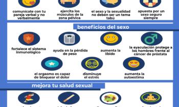 Día Europeo de la Salud Sexual.